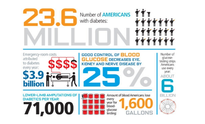 dka treatment guidelines american diabetes association
