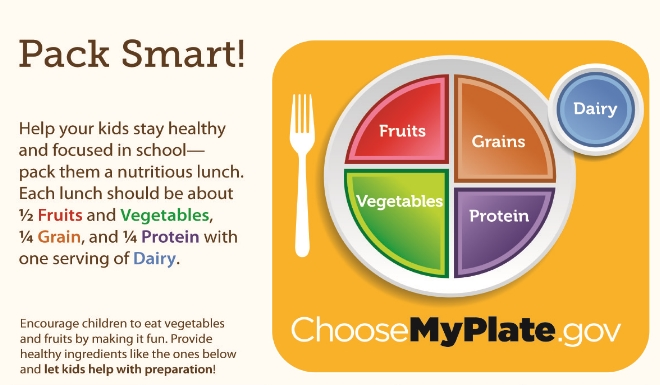 Myplate Introduces New Food Recommendations Paulas Healthy Living